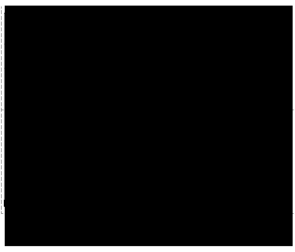 Arnestad Plan 2